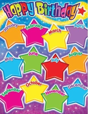 Happy Birthday Gumdrop Stars Chart