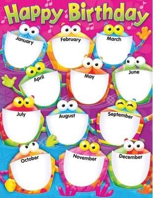 Happy Birthday Frog Tastic Chart